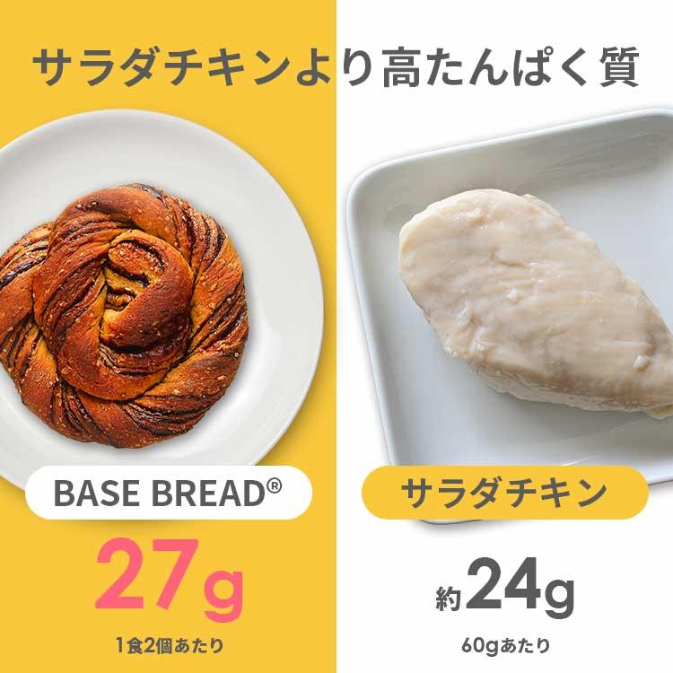 ベースフードはサラダチキンよりも高たんぱく質